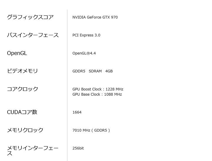 ASUS GTX970-DCMOC-4GD5 仕様ASUSページから
