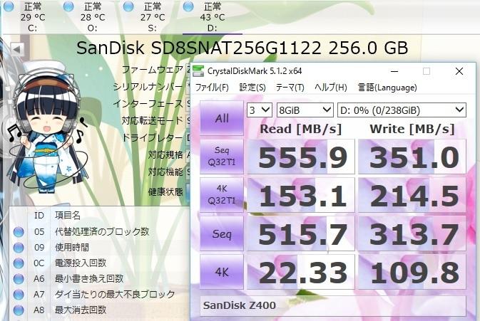 SandiskZ400でCrystalDiskMark8GiB