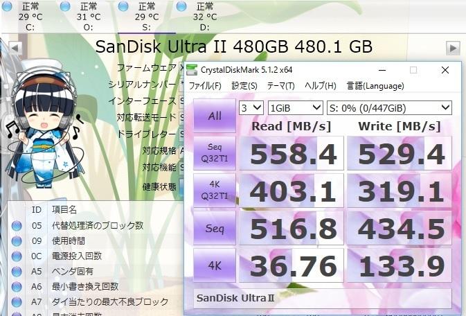 SANDISK SSD UltraIIのCrystalDiskMark1GiB結果