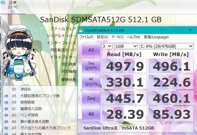 SanDisk UltraII SDMSATA-512G-G25でCrystalDiskMark1GiB結果
