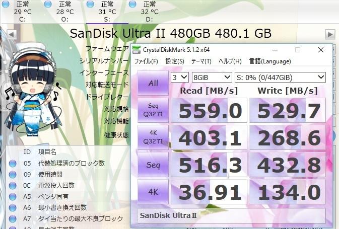 SANDISK SSD UltraIIのCrystalDiskMark8GiB結果