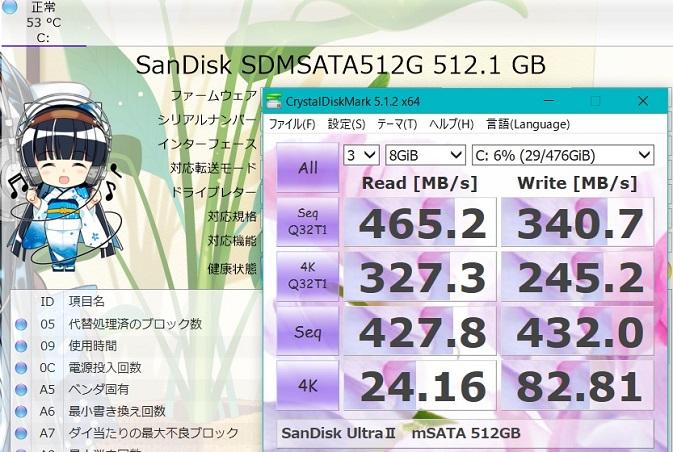 SanDisk UltraII SDMSATA-512G-G25でCrystalDiskMark8GiB結果