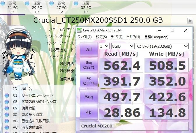 Crucial CT250MX200SSD1でCrystalDiskMark8GiB結果