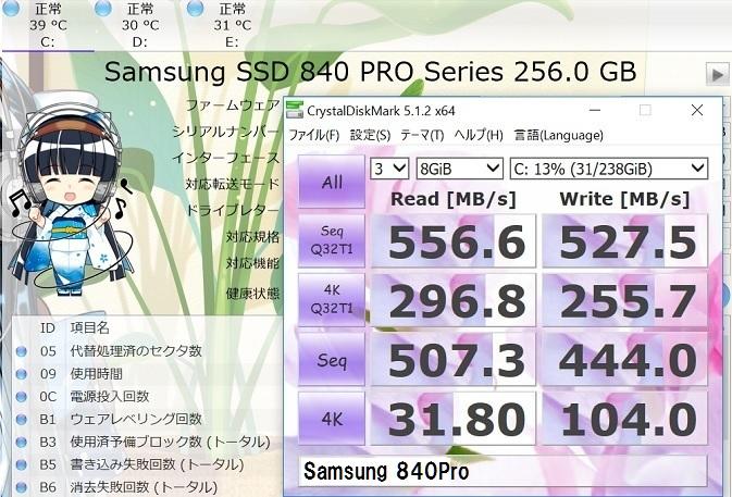 SAMSUNG 840 PROのCrystalDiskMark8GiB結果