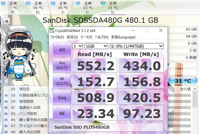 SanDisk SSD PLUSのCrystalDiskMark1GiB結果