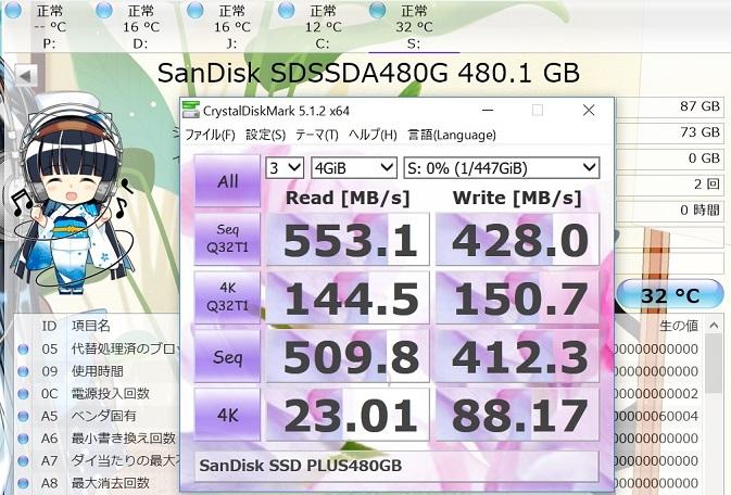 SanDisk SSD PLUSのCrystalDiskMark4GiB結果