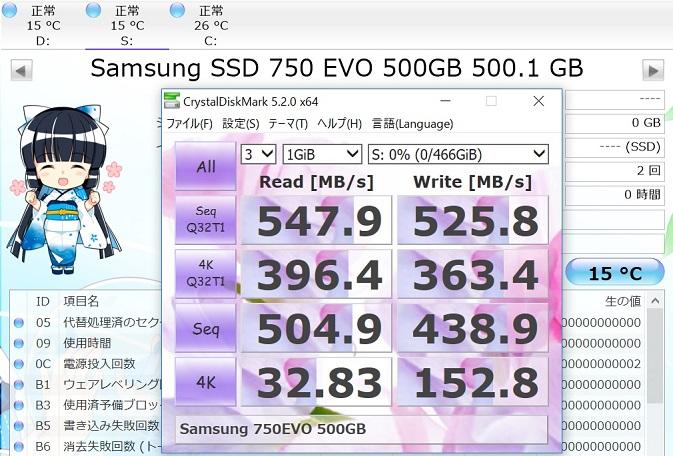750 EVO MZ-750 500BのCrystalDiskMark1GiB結果