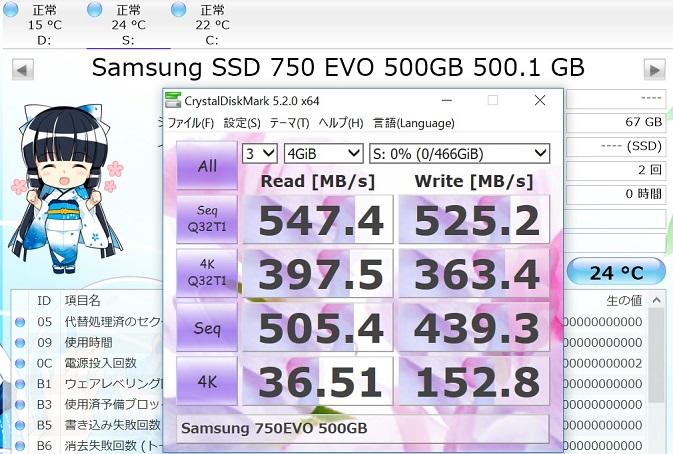 750 EVO MZ-750 500BのCrystalDiskMark4GiB結果
