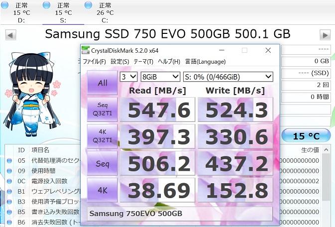 750 EVO MZ-750 500BのCrystalDiskMark8GiB結果