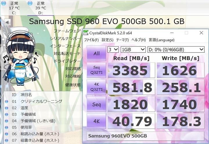 SAMSUNG 960 EVO M.2 MZ-V6E500B/ITのCrystalDiskMark1GiB結果
