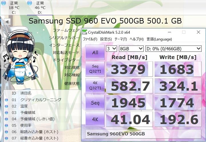 SAMSUNG 960 EVO M.2 MZ-V6E500B/ITのCrystalDiskMark8GiB結果