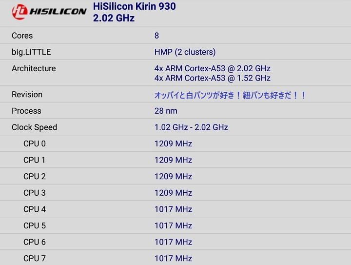 Huawei MediaPad M2 8.0 Wi-FiモデルのCPU