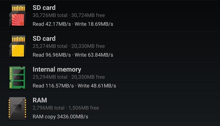 Huawei MediaPad M2 8.0 Wi-FiモデルでA1 SD Bench結果