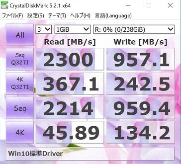 Samsung 950Pro256GBでWin10標準NVMe Driverを使ってCrystalDiskMark1GiBの結果