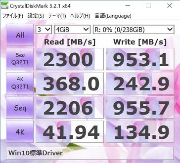 Samsung 950Pro256GBでWin10標準NVMe Driverを使ってCrystalDiskMark4GiBの結果