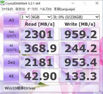 Samsung 950Pro256GBでWin10標準NVMe Driverを使ってCrystalDiskMark8GiBの結果