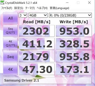 Samsung 950Pro256GBでSamsung NVMe Driver2.1を使ってCrystalDiskMark4GiBの結果