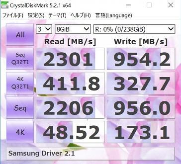 Samsung 950Pro256GBでSamsung NVMe Driver2.1を使ってCrystalDiskMark8GiBの結果