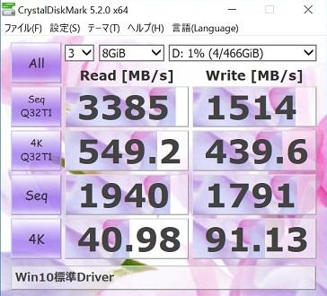 Samsung 960EVO500GBでWin10標準NVMe Driverを使ってCrystalDiskMark8GiBの結果