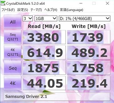 Samsung 960EVO500GBでSamsung NVMe Driver2.1を使ってCrystalDiskMark1GiBの結果