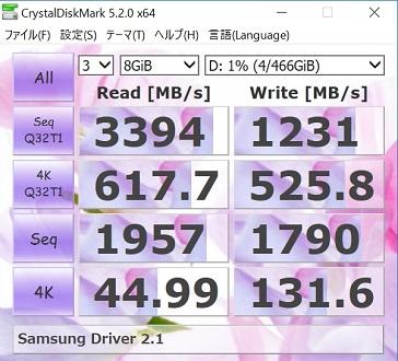 Samsung 960EVO500GBでSamsung NVMe Driver2.1を使ってCrystalDiskMark8GiBの結果