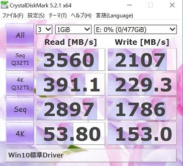 Samsung 960Pro512GBでWin10標準NVMe Driverを使ってCrystalDiskMark1GiBの結果