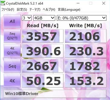 Samsung 960Pro512GBでWin10標準NVMe Driverを使ってCrystalDiskMark4GiBの結果