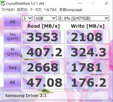 Samsung 960Pro512GBでSamsung NVMe Driver2.1を使ってCrystalDiskMark1GiBの結果