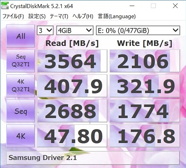 Samsung 960Pro512GBでSamsung NVMe Driver2.1を使ってCrystalDiskMark4GiBの結果