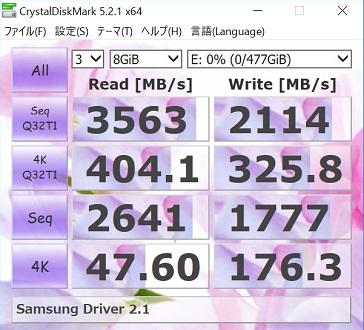 Samsung 960Pro512GBでSamsung NVMe Driver2.1を使ってCrystalDiskMark8GiBの結果