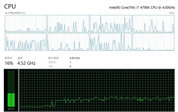 CRYORIG H5 ULTIMATEでCINEBENCH,CPUシングル中のCPU温度