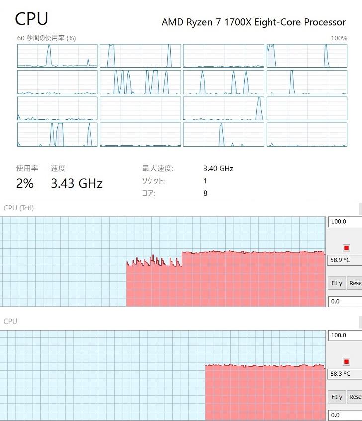 AMD Ryzen7 1700Xの定格クロックでCINEBENCHシングルコア中の温度