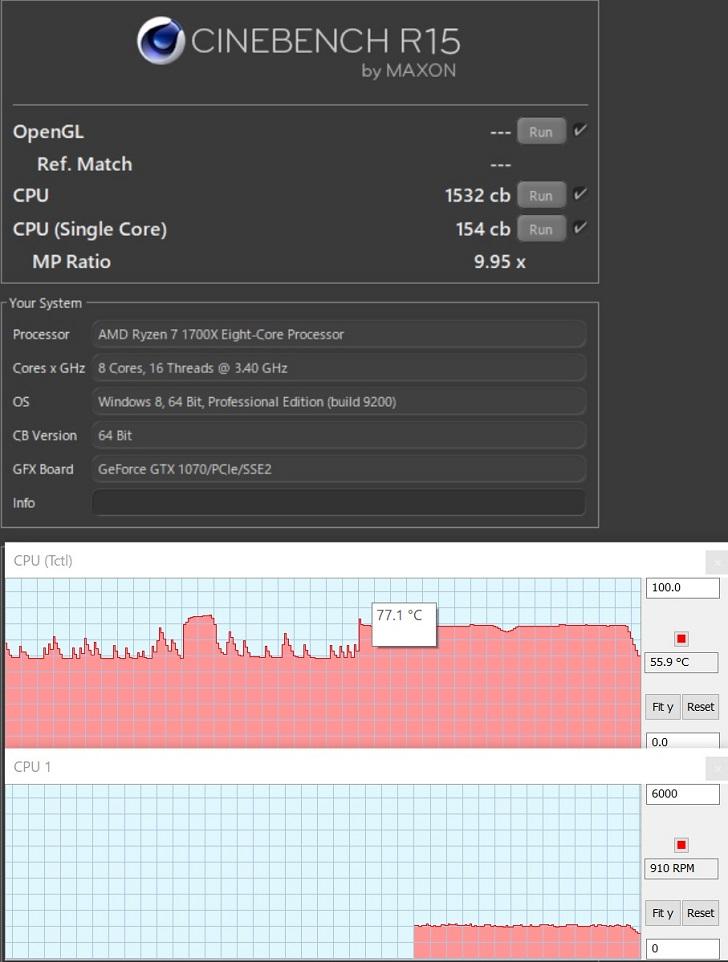 CineBench CPU、OSパフォーマンス電源プランでの結果