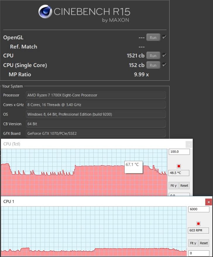 CineBench CPU、RyZEN様電源プランでの結果