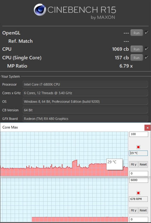 Intel Core i7 6800KのOS電源プラン、高パフォーマンスでのCINEBENCHシングルコアの結果