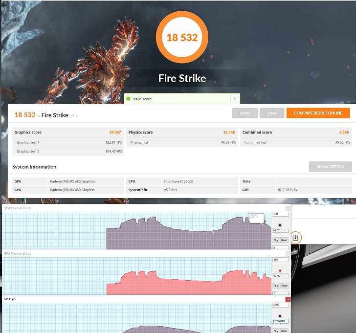 MSI Radeon RX 480 GAMING X CFXで3DMark(Fire Strike)の結果