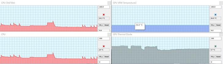 3DMARK TimeSpy中のGPU温度、その2