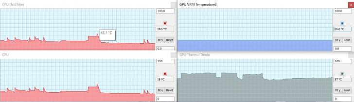 3DMARK TimeSpy中のGPU温度、その3