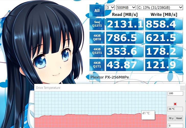 Plextor PX-256M8PeのCrystalDiskMark結果と温度(500MiB)