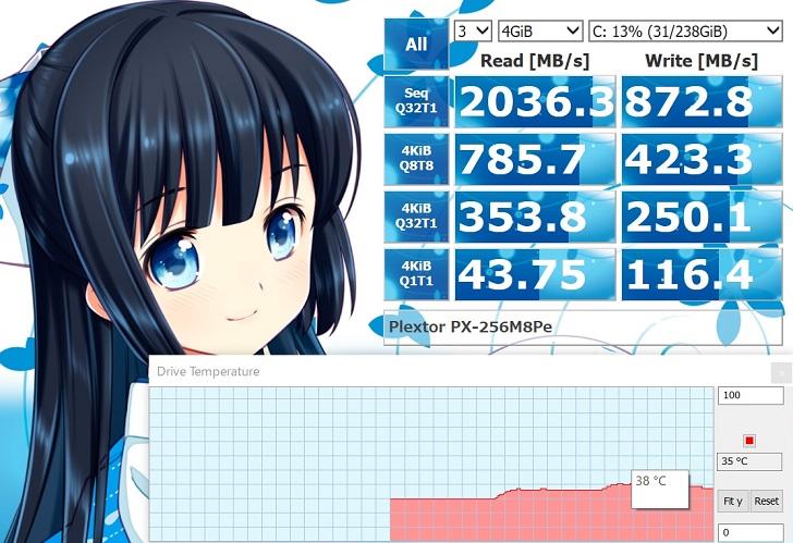 Plextor PX-256M8PeのCrystalDiskMark結果と温度(4GiB)