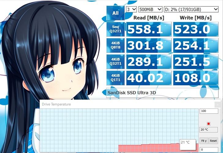 SANDISK ウルトラ3D SSDのCrystalDiskMark結果と温度(500MiB)