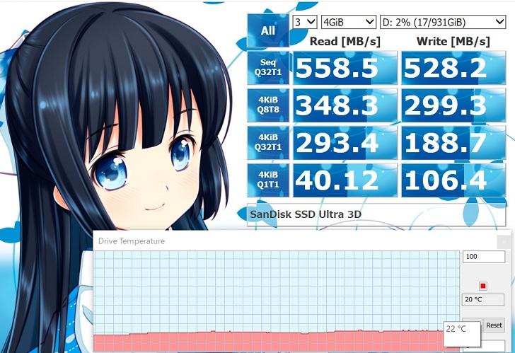 SANDISK ウルトラ3D SSDのCrystalDiskMark結果と温度(4GiB)