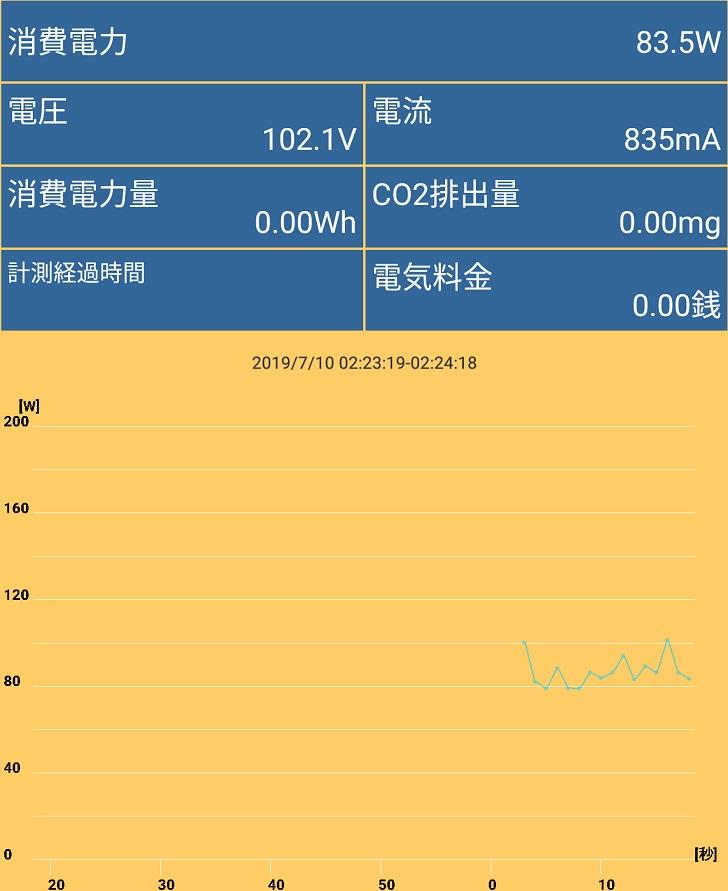 AMD Ryzen 5 2600消費電力