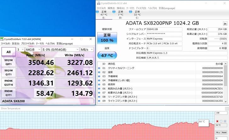 ADATA XPG SX8200 Pro 1TB CrystalDiskMark 64GiB結果