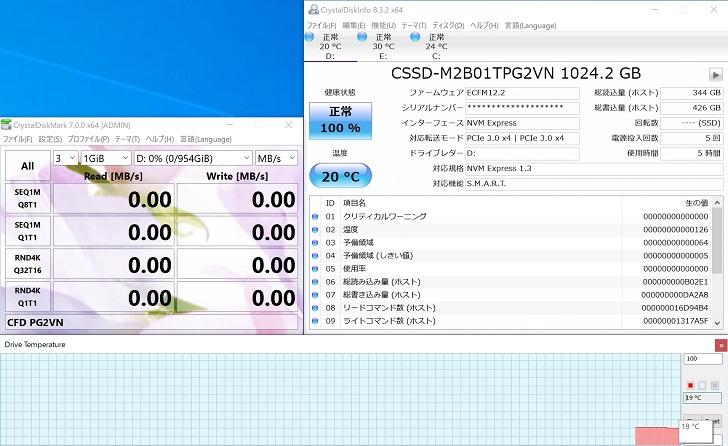 CFD PG2VN 1TB アイドル時の温度、その1