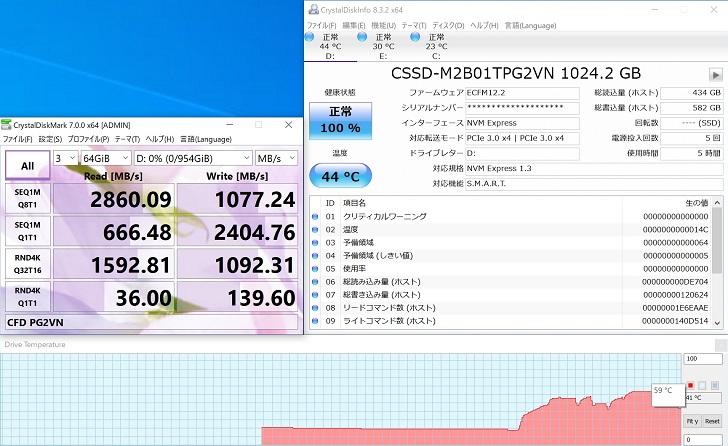CFD PG2VN 1TB CrystalDiskMark 64GiB結果