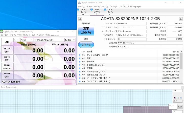 AINEX AIF-08+ADATA XPG SX8200 Pro アイドル時の温度、その1