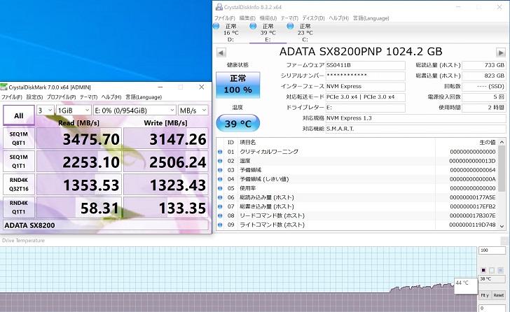 AINEX AIF-08+ADATA XPG SX8200 Pro CrystalDiskMark 1GiB結果
