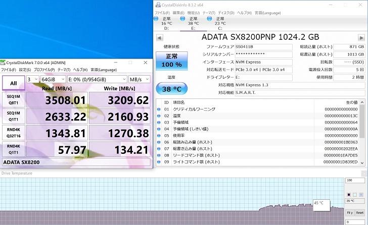 AINEX AIF-08+ADATA XPG SX8200 Pro CrystalDiskMark 64GiB結果