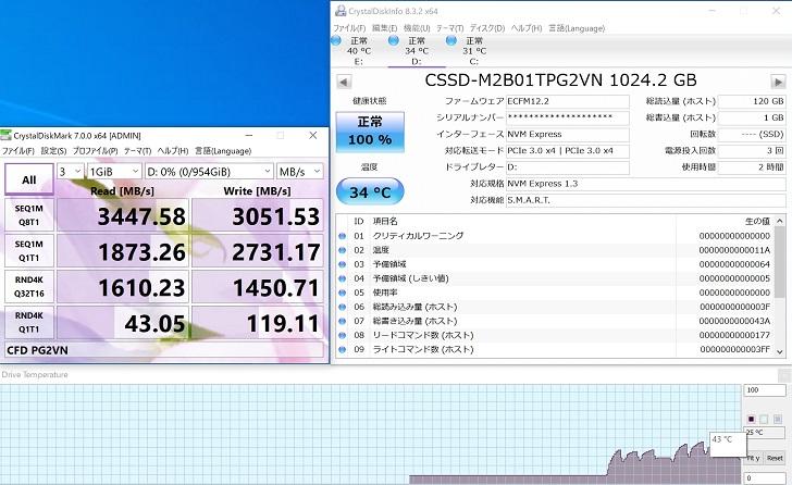 AINEX AIF-08+CFD PG2VN CrystalDiskMark 1GiB結果